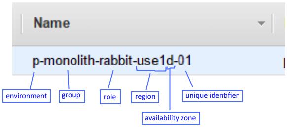 aws-naming-sample