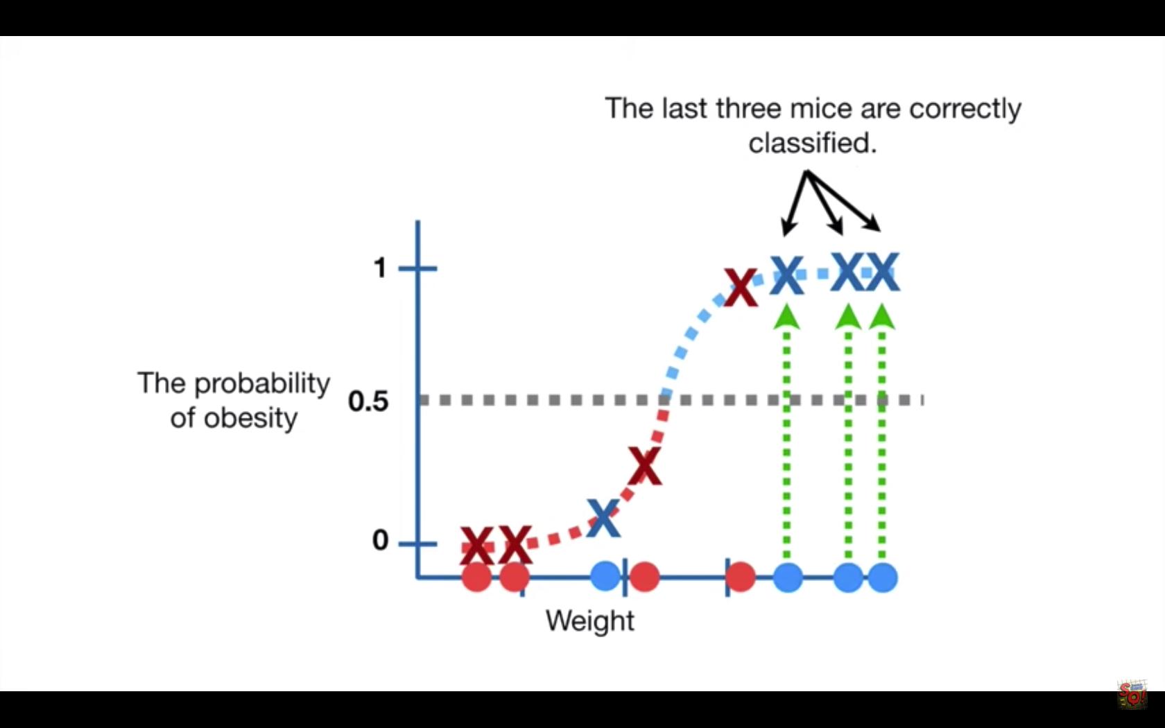 classification-roc-1680x1050