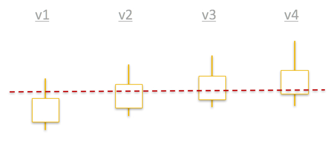 viz-pt-creeping-650x285-34125
