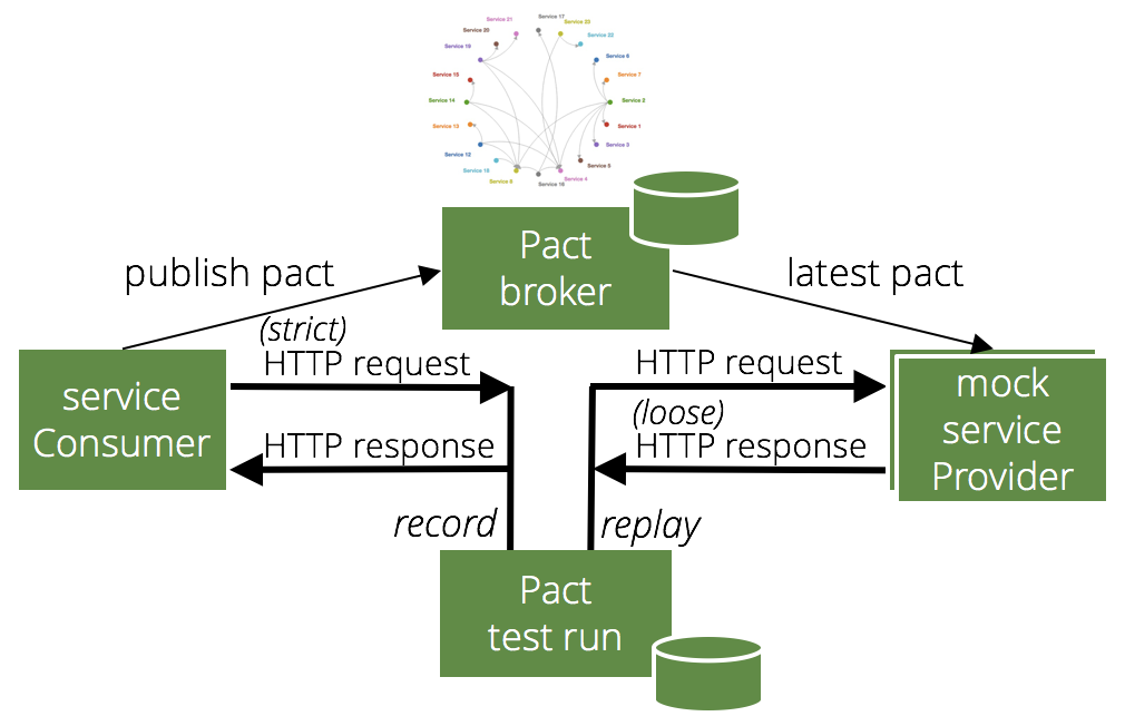 pact-diagram-1010x652-61431.png