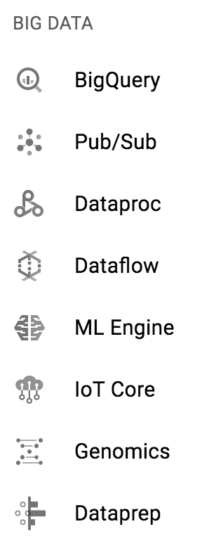 gcp-bigdata-menu-288x772-11619.png