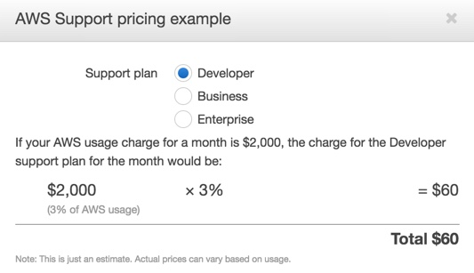 aws-onboarding-price-example-533x307-27004.jpg