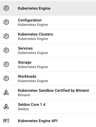 Kubernetes (K8s) – Index