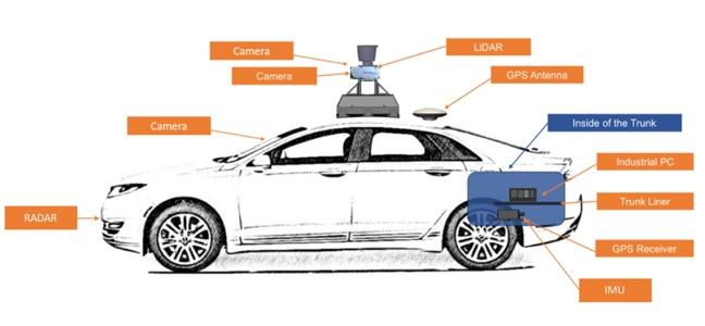 self-driving-hw-648x300-42002