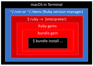 ruby-stack-v01-300x213-11679.jpg