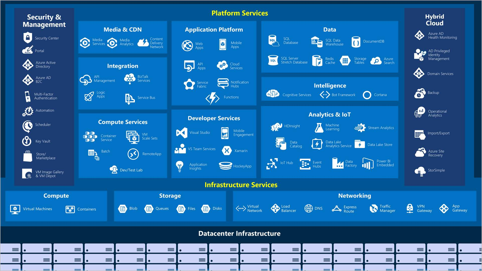 azure-big-picture-1923x1083-160564.jpg