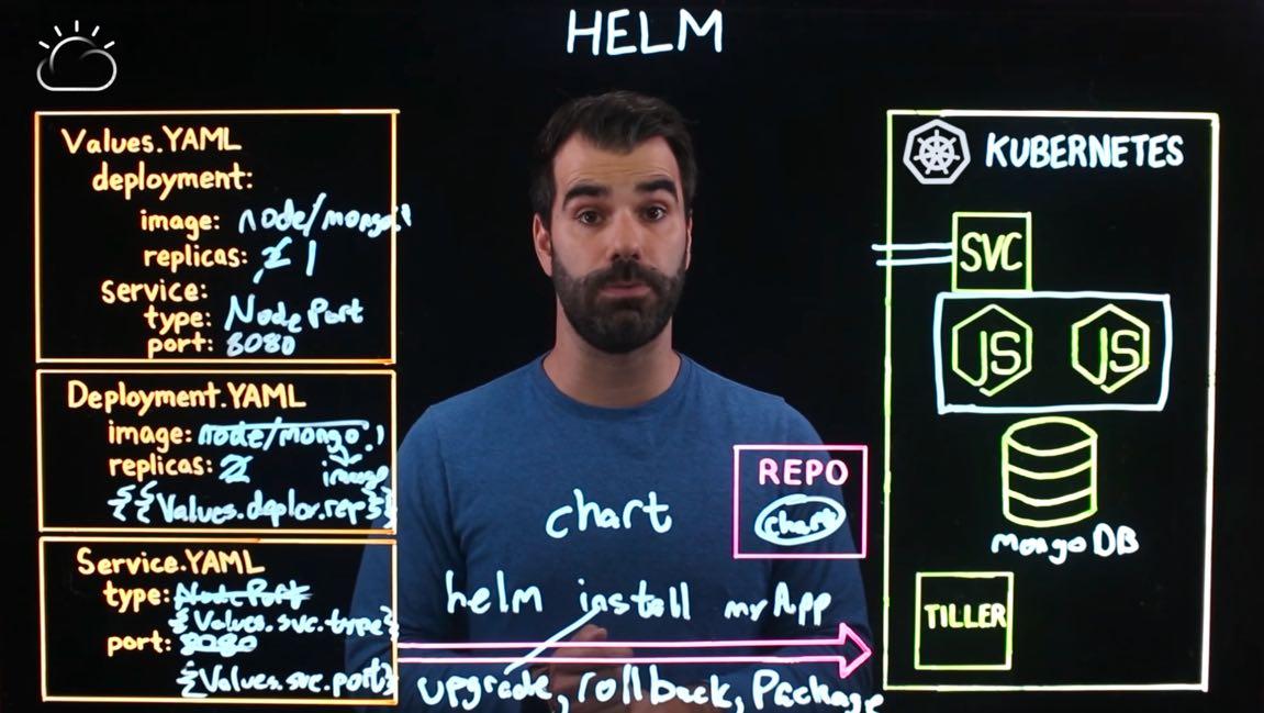 helm-ibm-1151x649.jpg