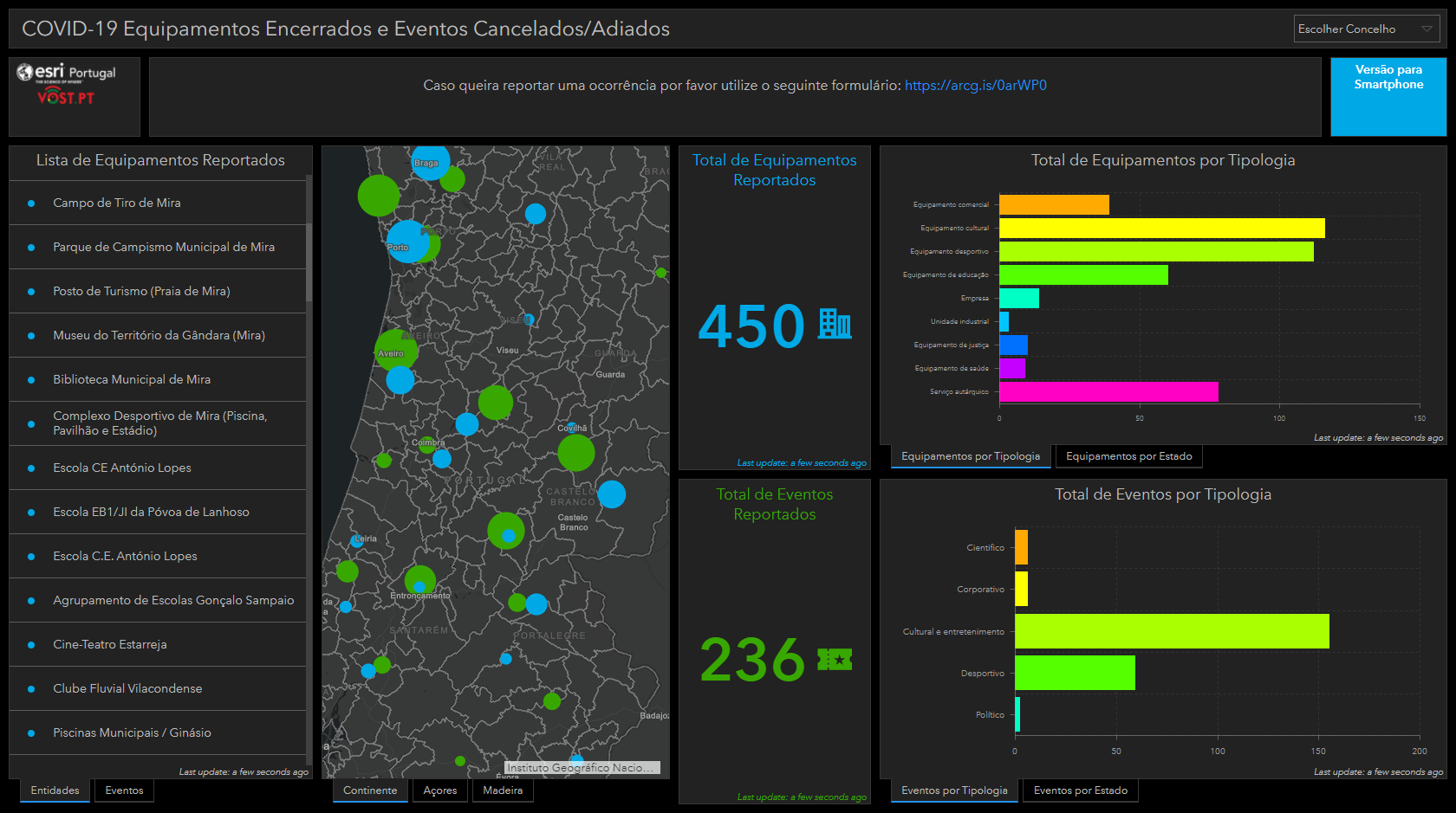Affected events and facilities dashboard