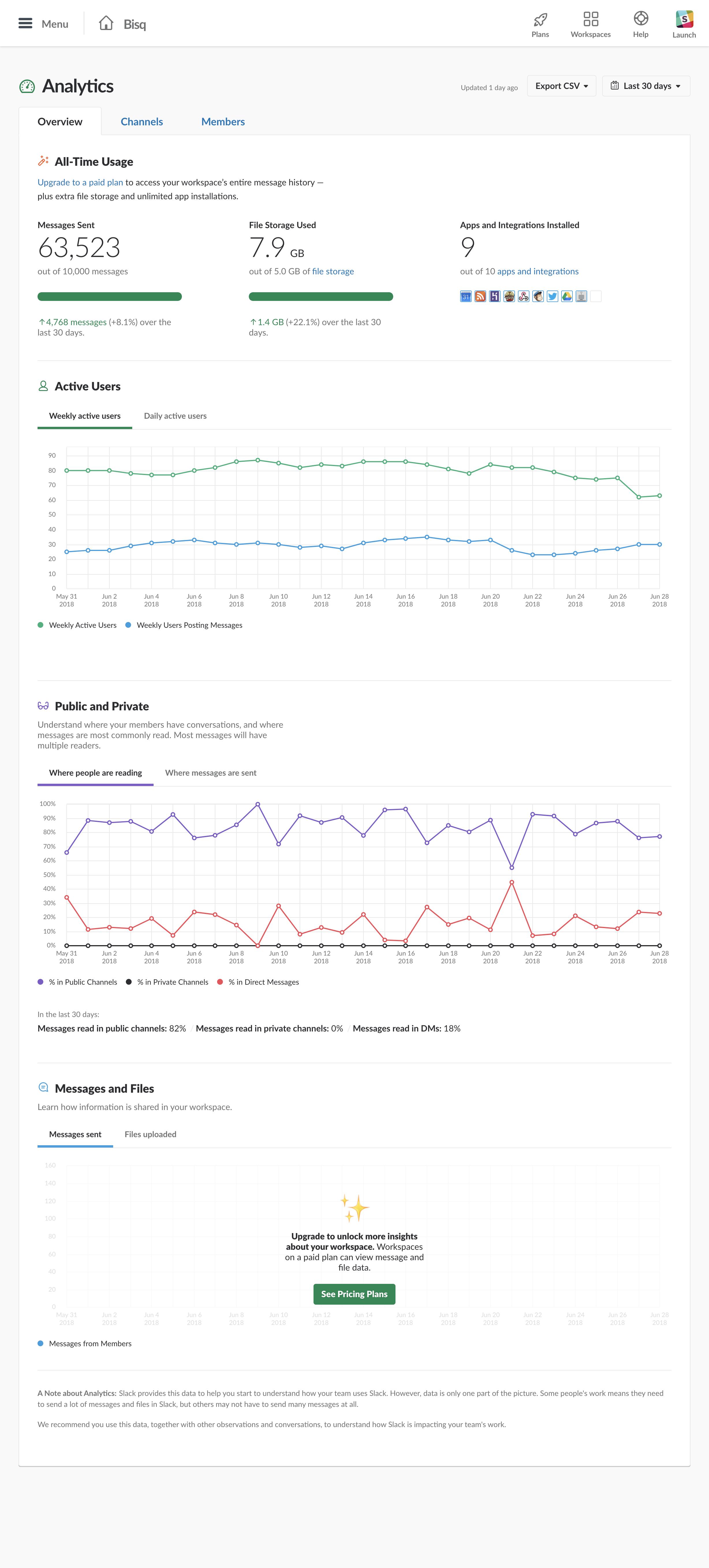 screencapture-bisq-slack-admin-stats-2018-06-30-19_04_17