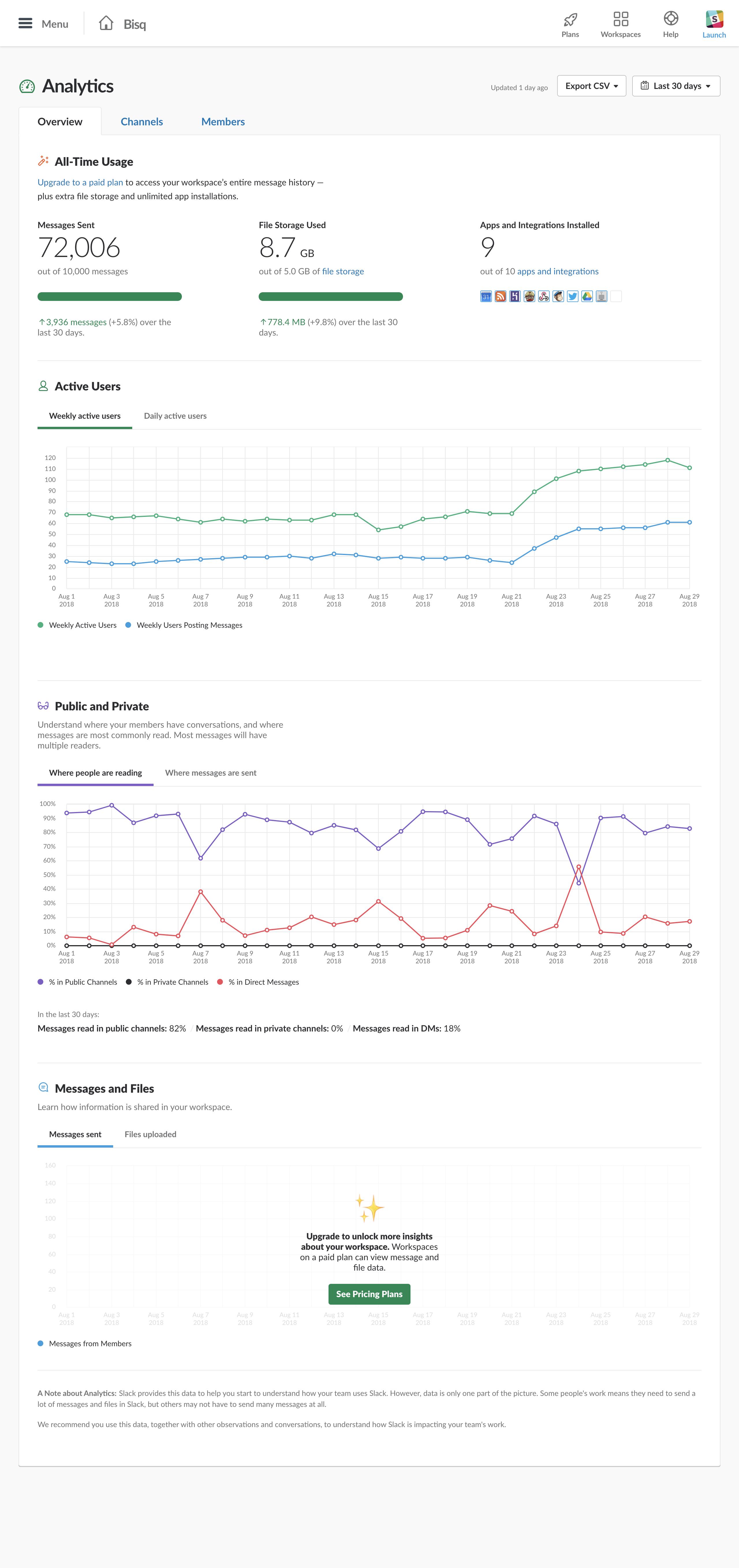 screencapture-bisq-slack-admin-stats-2018-08-31-16_33_27