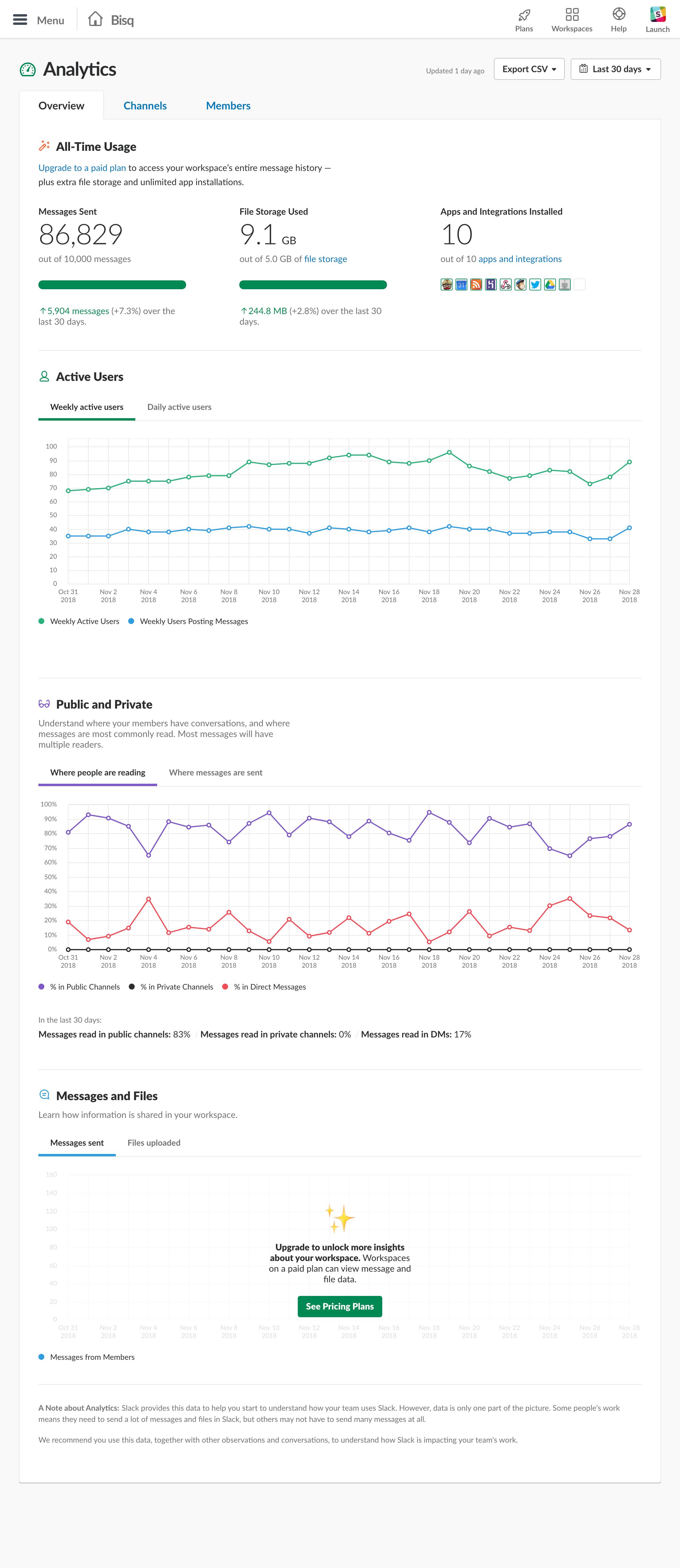 screencapture-bisq-slack-admin-stats-2018-11-30-21_59_31