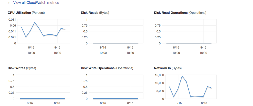 Nominatim slow query · Issue #1139 · openstreetmap/Nominatim · GitHub