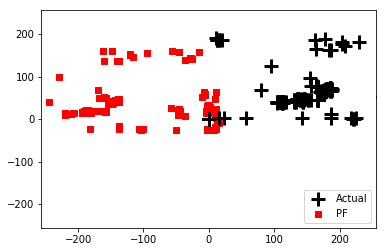 Kalman-and-Bayesian-Filters-in-Python - Bountysource