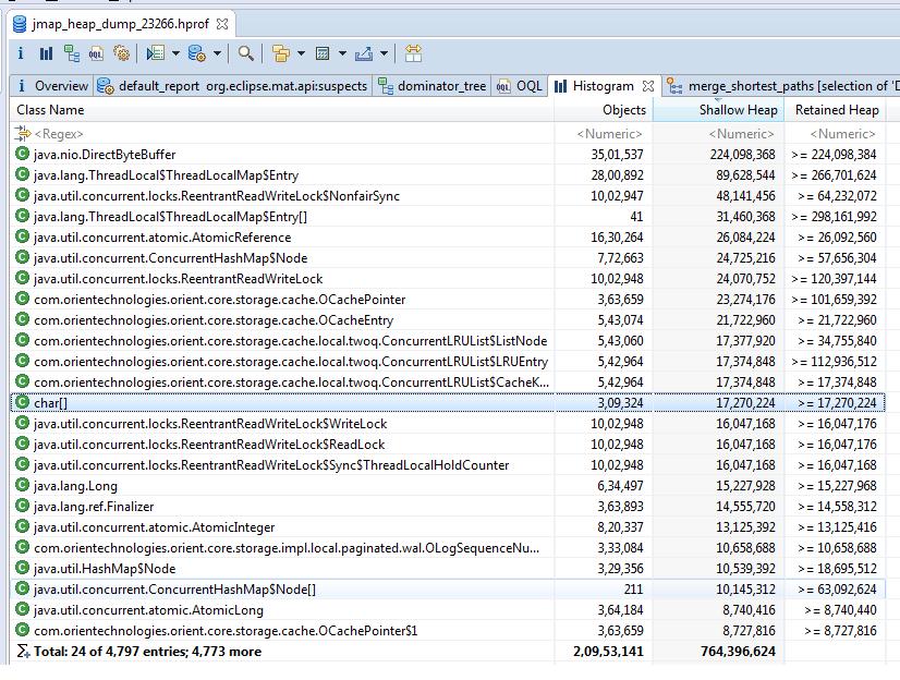 ODB2 2 20 NullPointerException during graph shutdown · Issue