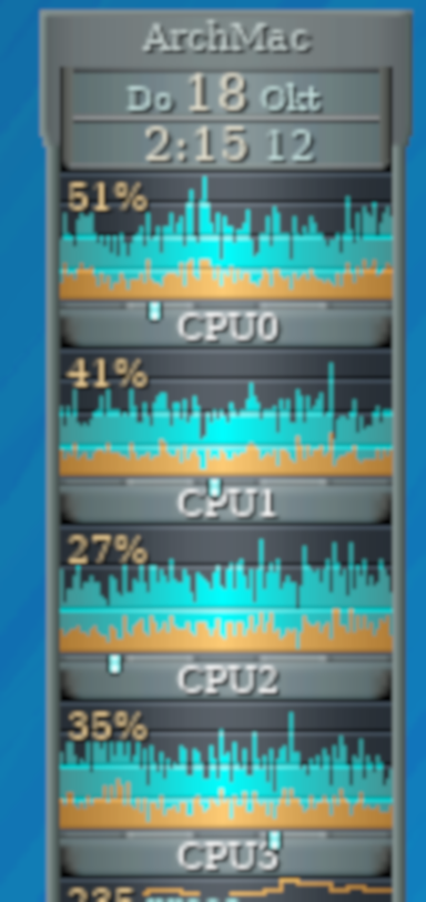 Rendering on Linux ~50% slower than on Windows · Issue #2648