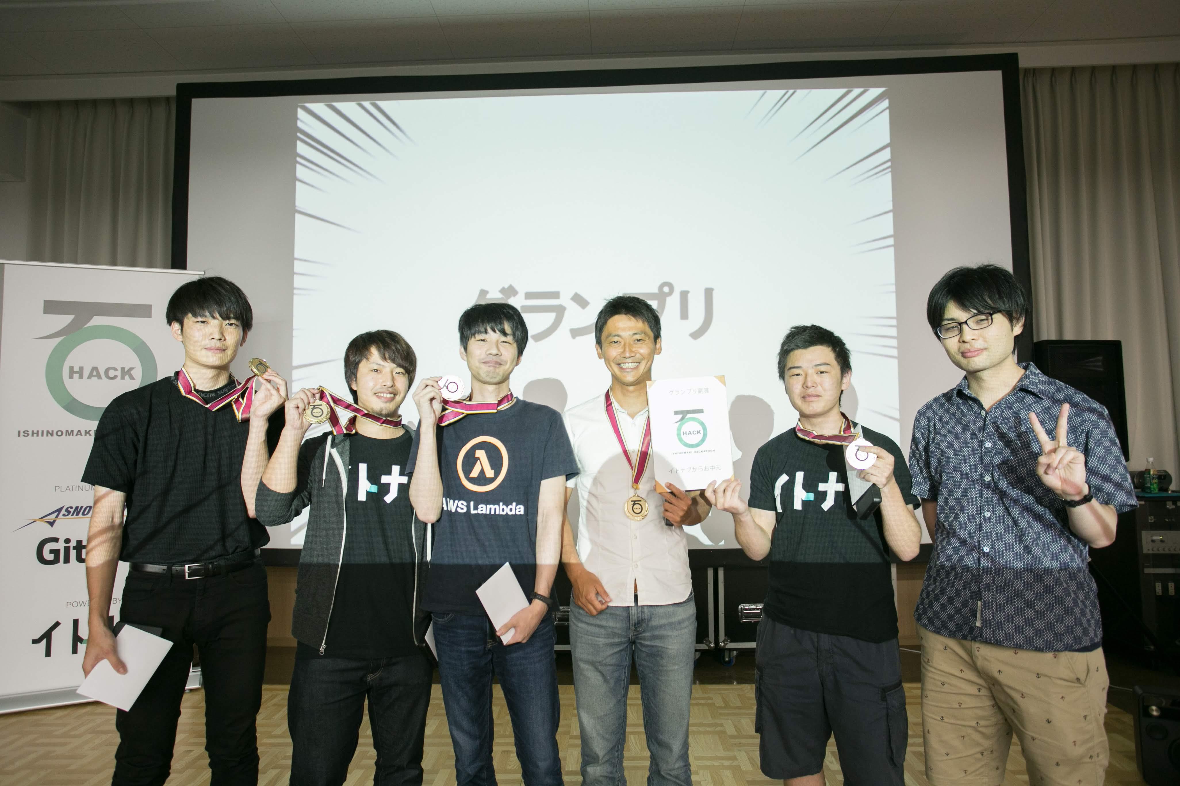 Hackage-グランプリ賞