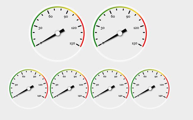 Change the look of the Gauge (Speedometer) 2 0 component