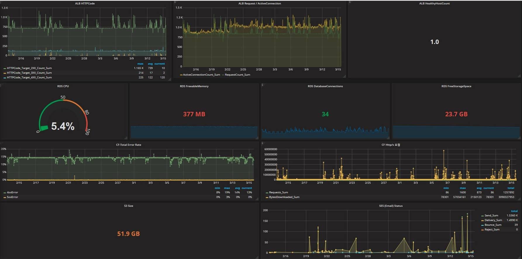 mirae_monitoring