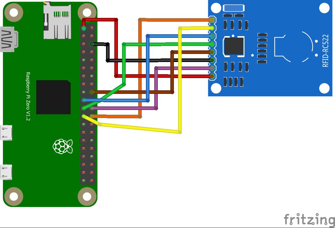 RC522 module -