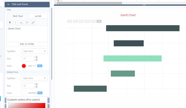 Gantt chart doesnt have layout attribute issue 805 plotly delete nvjuhfo Choice Image