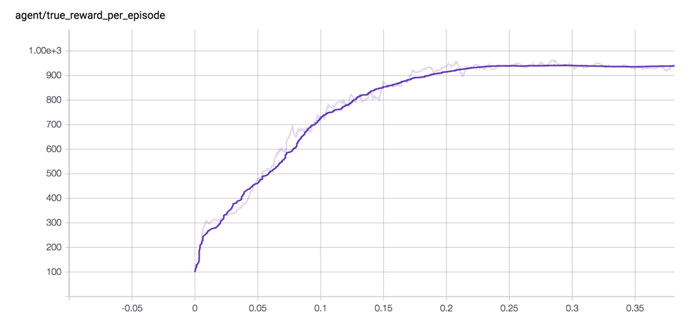 rl_graph