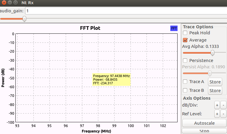 FFT Plot not Showing Frequency · Issue #1782 · gnuradio