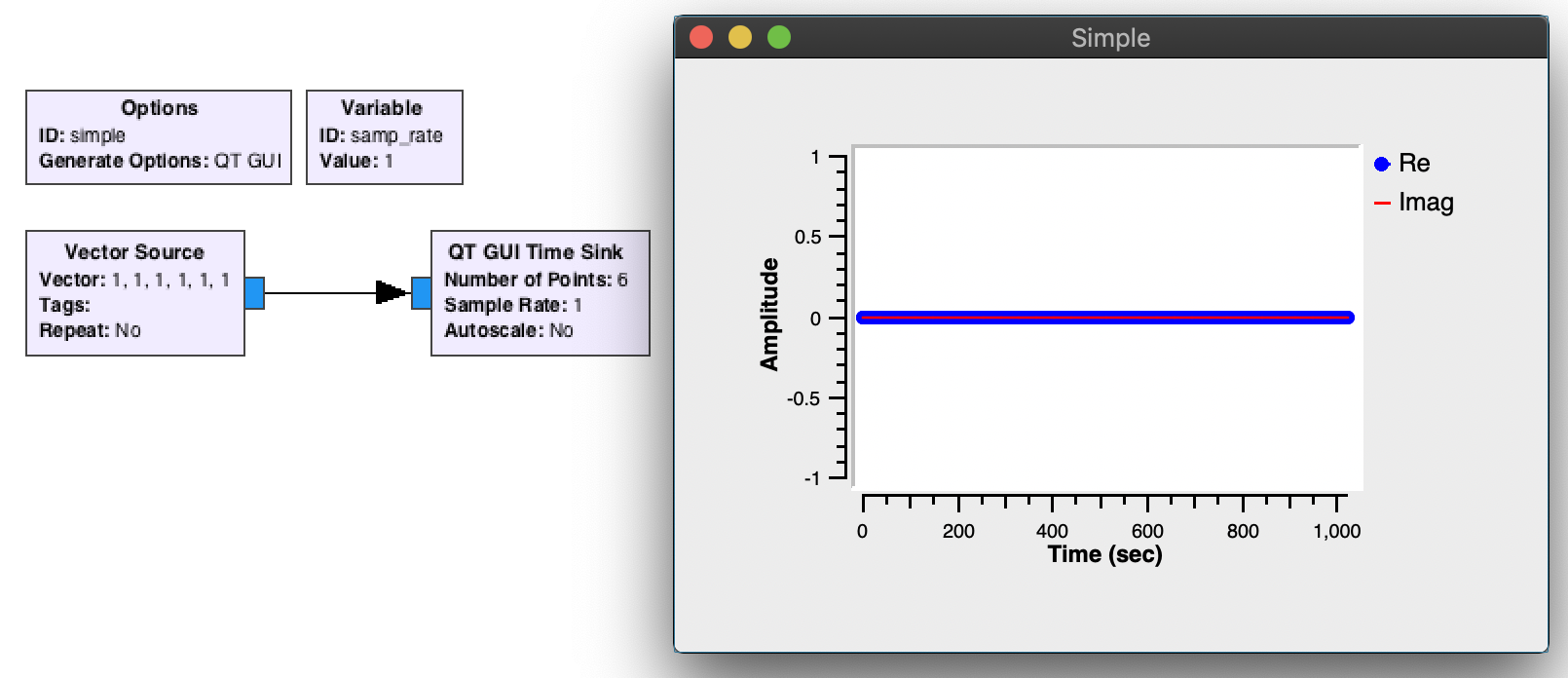 3 7/3 8 - QT GUI Time Sink does not plot correctly when