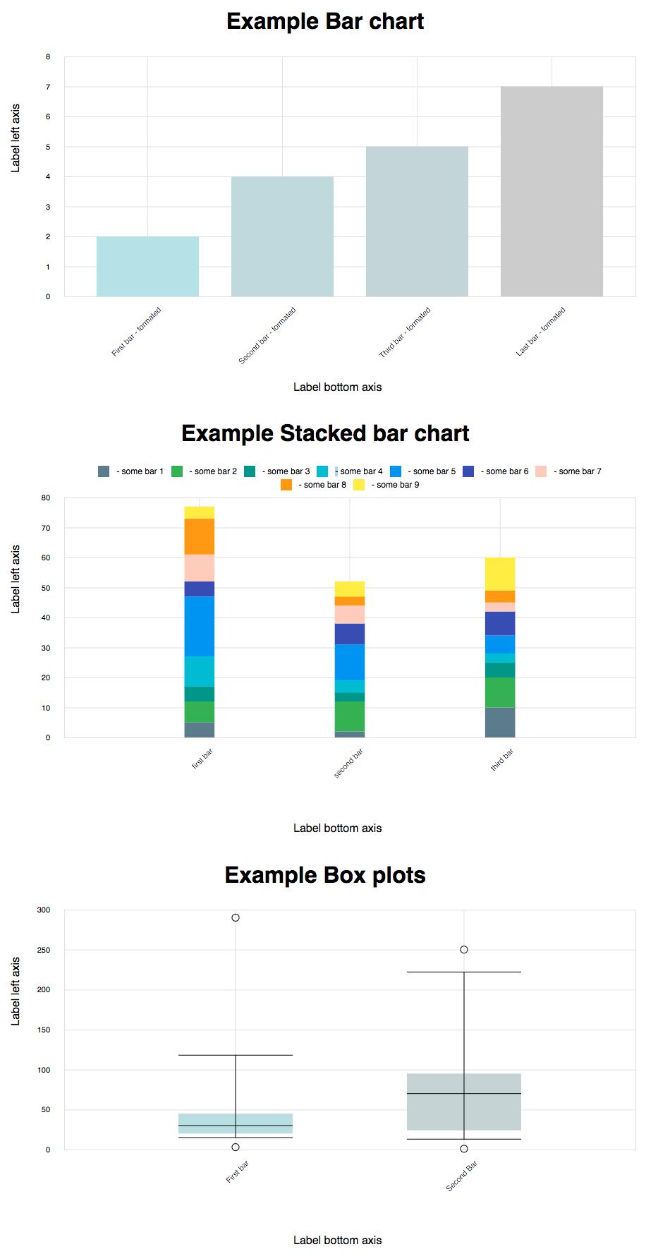 Gantt Chart Canva react-d3-chart-graphs/readme.md at master � hhru/react-d3