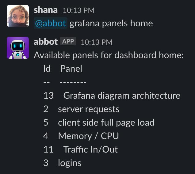 Screenshot of panels of a dashboard