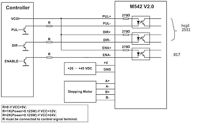 Developers - Arduino mega shield - on