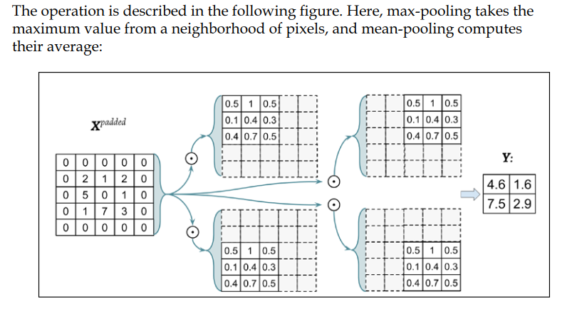 Chapter 15, page 506, wrong image · Issue #60 · rasbt/python