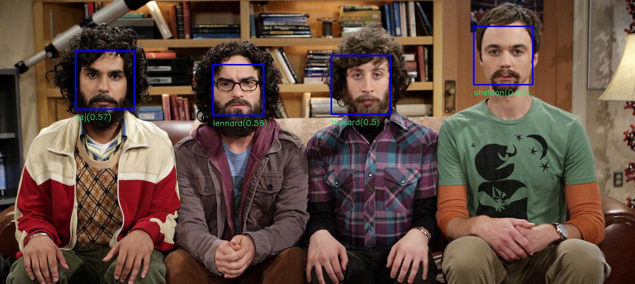 face-recognition - npm