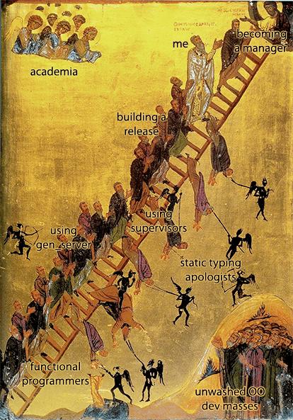 erlang-ladder
