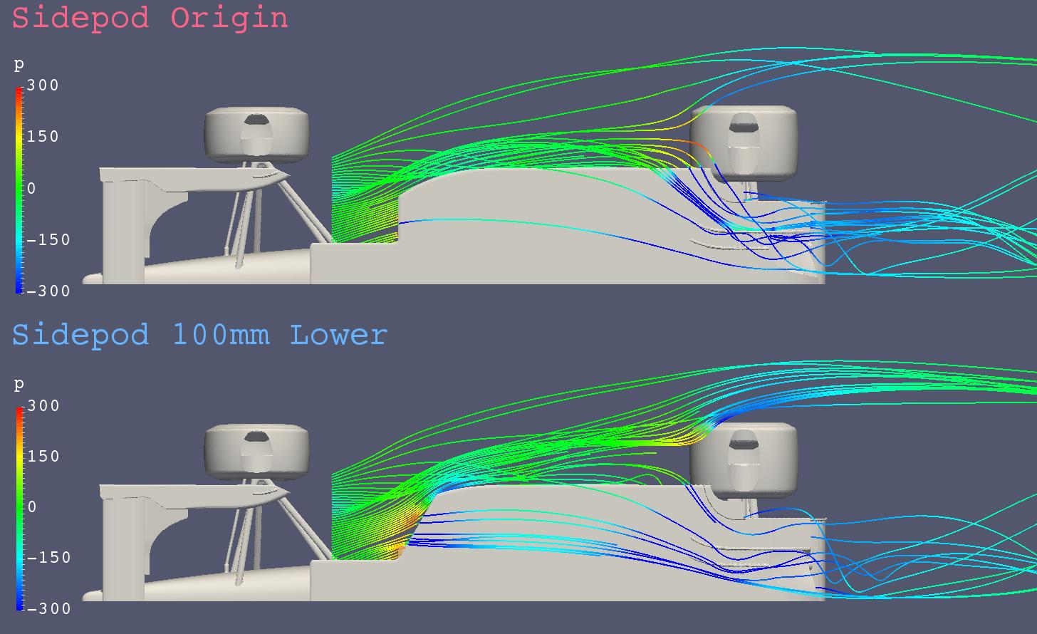 f92at_cfd_streamlines-around-floor_x0450-z0060