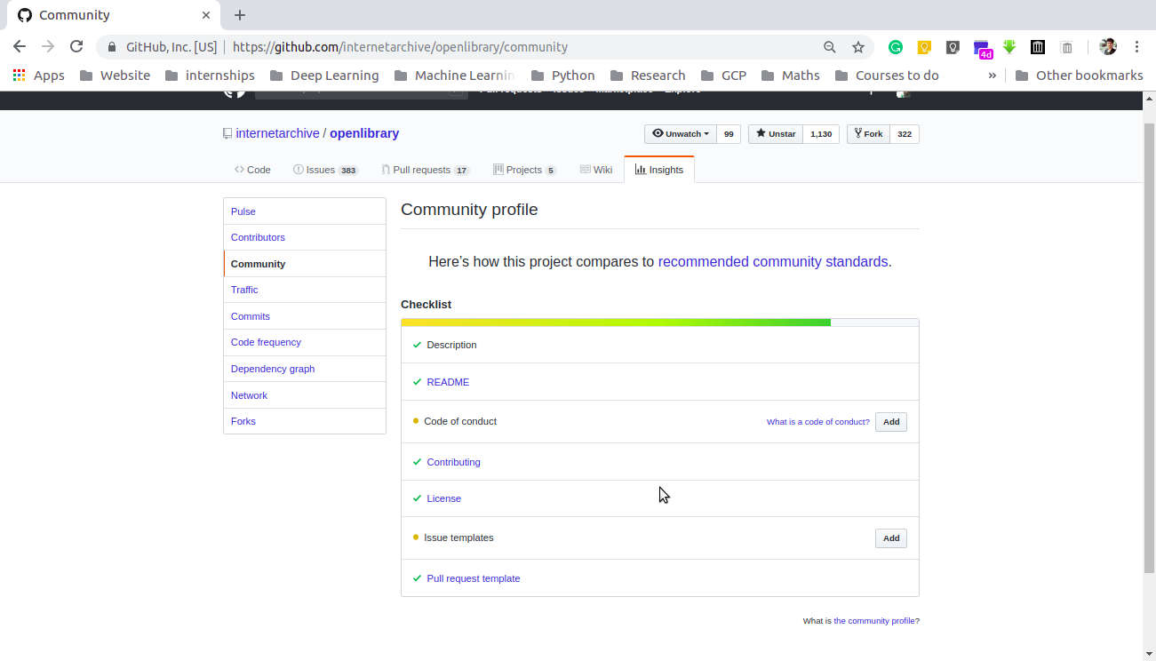 Github Issue Template | Adding A Code Of Conduct And Issues Template To Our Repo