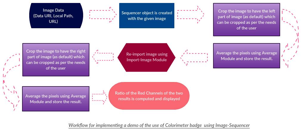 Colorimetry tool (1) (1)
