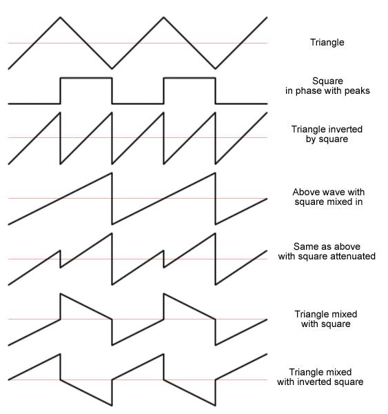 1060_triangle_saw1_1