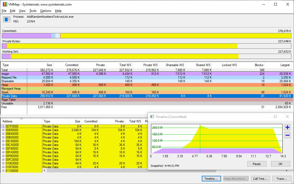 VMMap_ArrayList_10mil_elements_clean