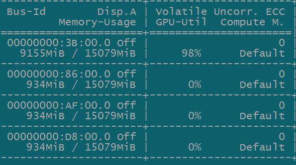 TensorRT server stucked when I run perf_client command