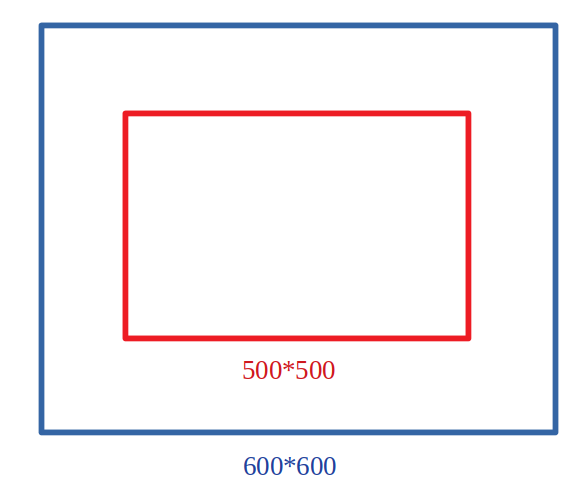 How to train a deeplab model with 600*600 input image but