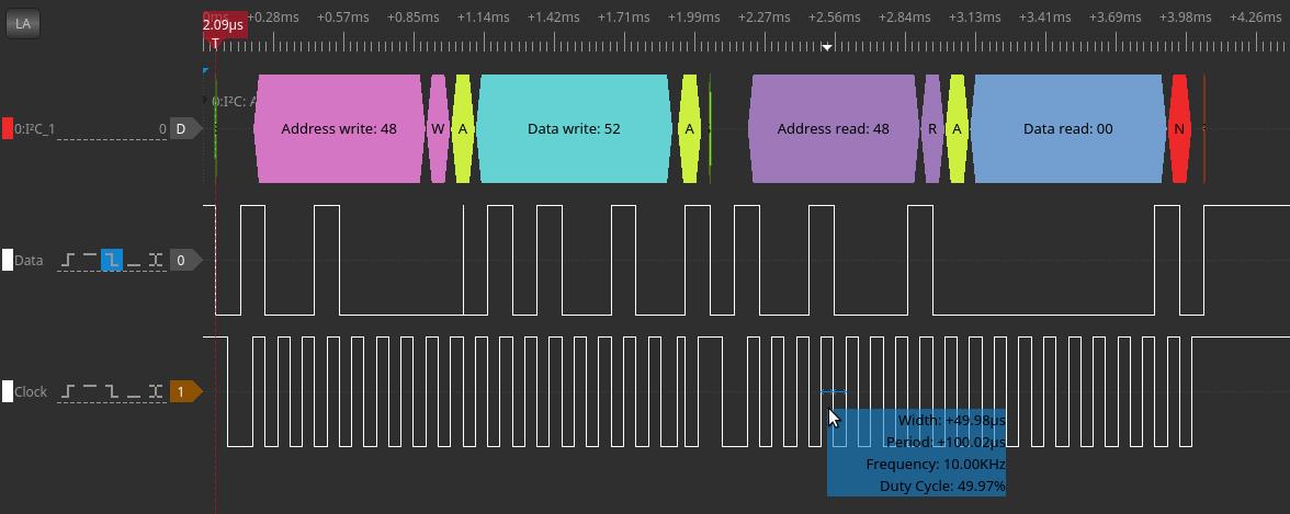 Raspbian I2C default driver fails since change to kernel 4 9