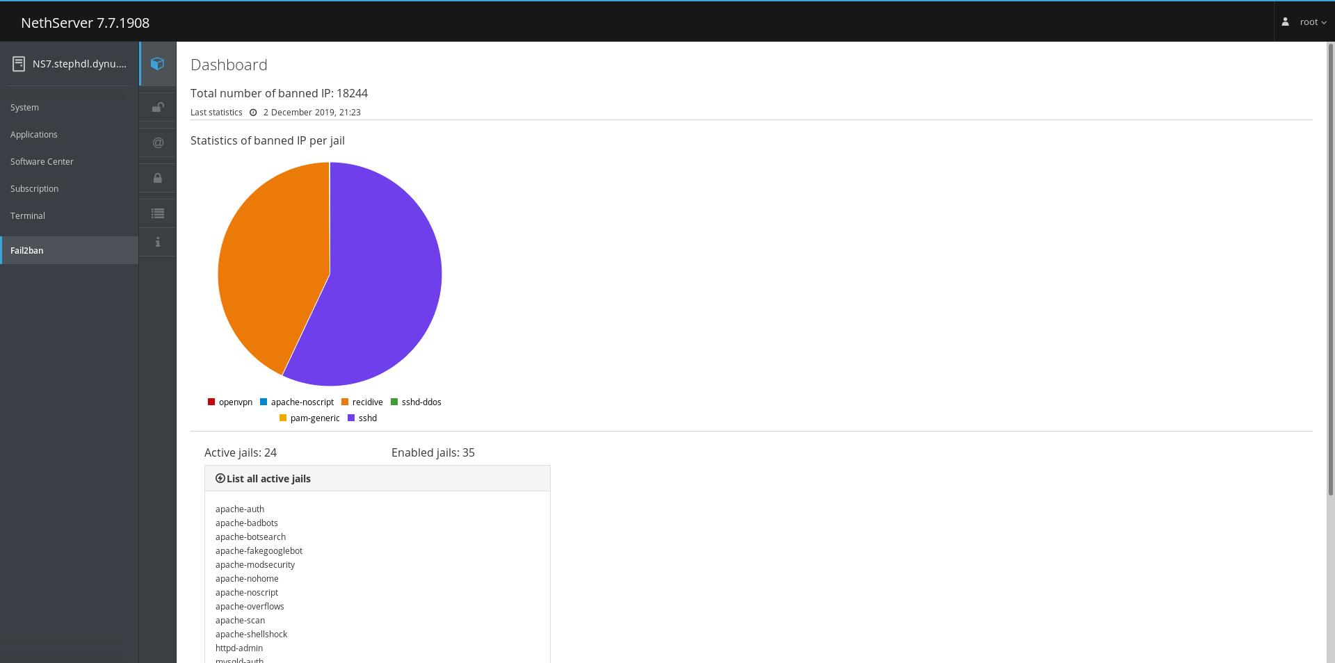 Screenshot_2019-12-02 System - NS7 stephdl dynu net(1)