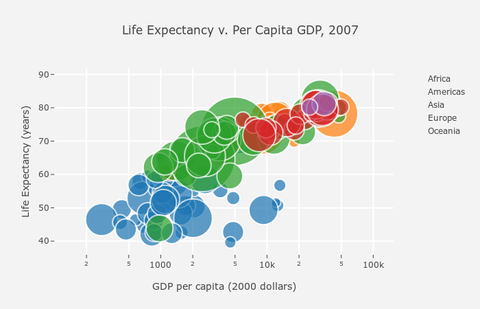 FigureWidget legend shows no color · Issue #1287 · plotly/plotly py