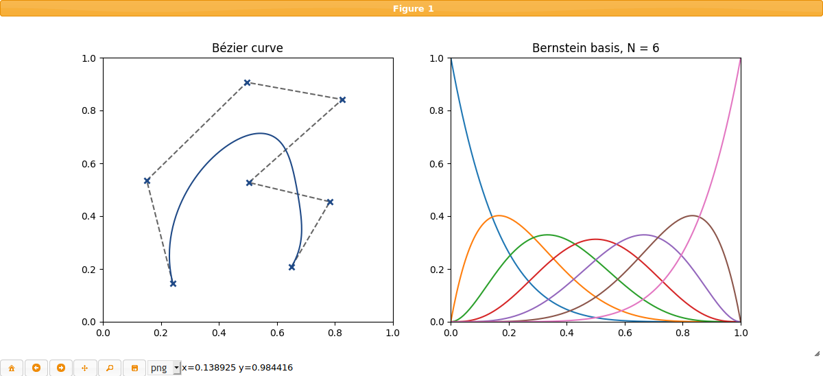 Interactive Bézier curves with Python using just matplotlib  · GitHub