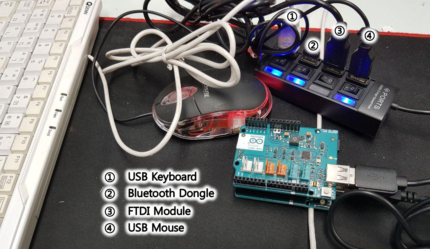 The Hid Device Is Not Recognized Through The Usb Hub Issue 334