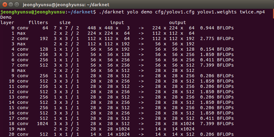 darknet yolo hidra