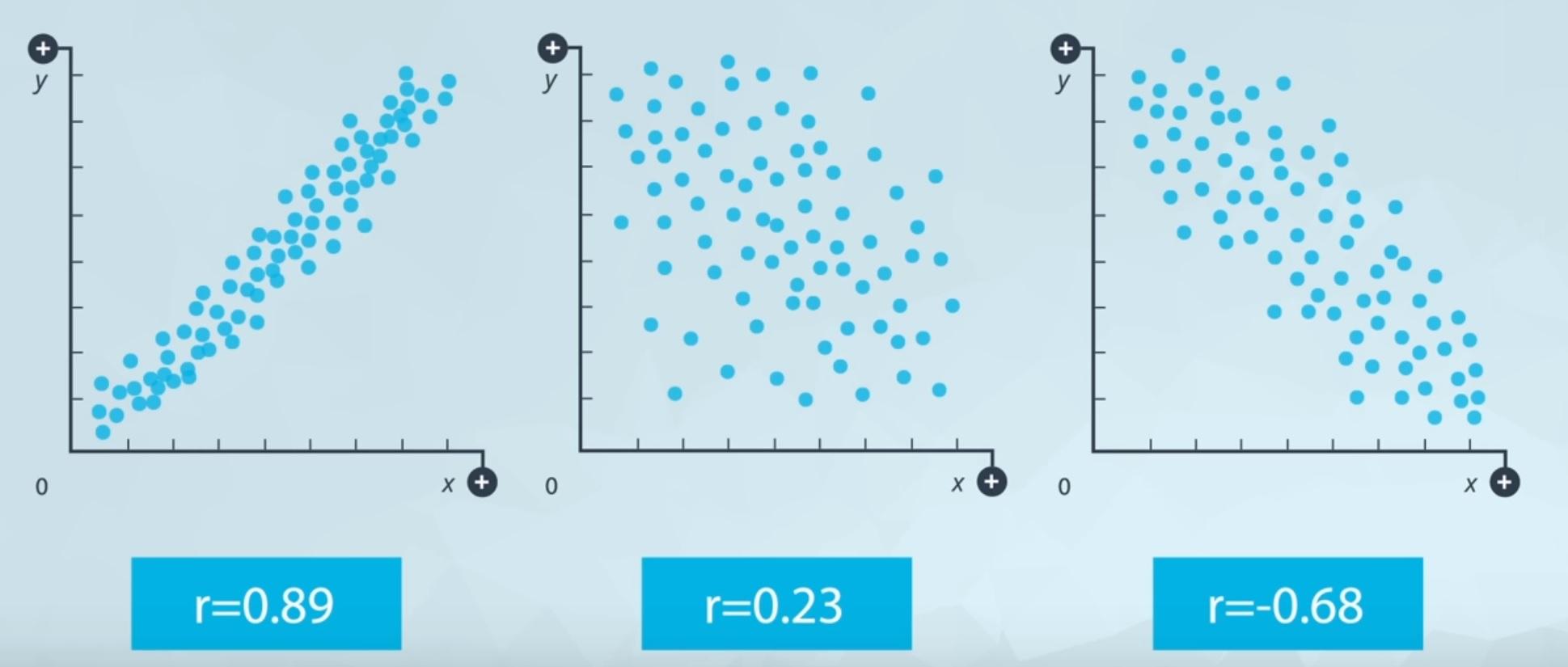 GitHub - mainkoon81/Study-V001-Visualization-Tableau: (Tableau) is ...