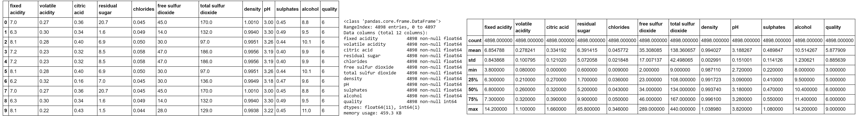 GitHub - mainkoon81/U001-project-Python-R-Predicting-the-wine
