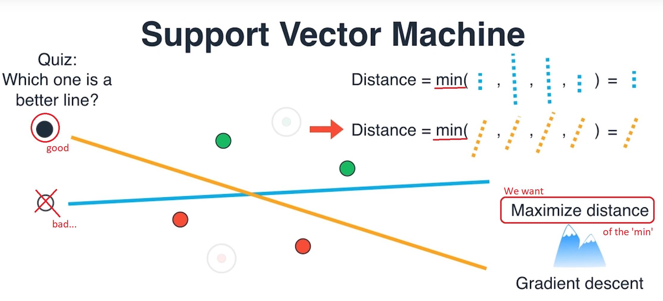 GitHub - mainkoon81/Study-09-MachineLearning-B: **Supervised