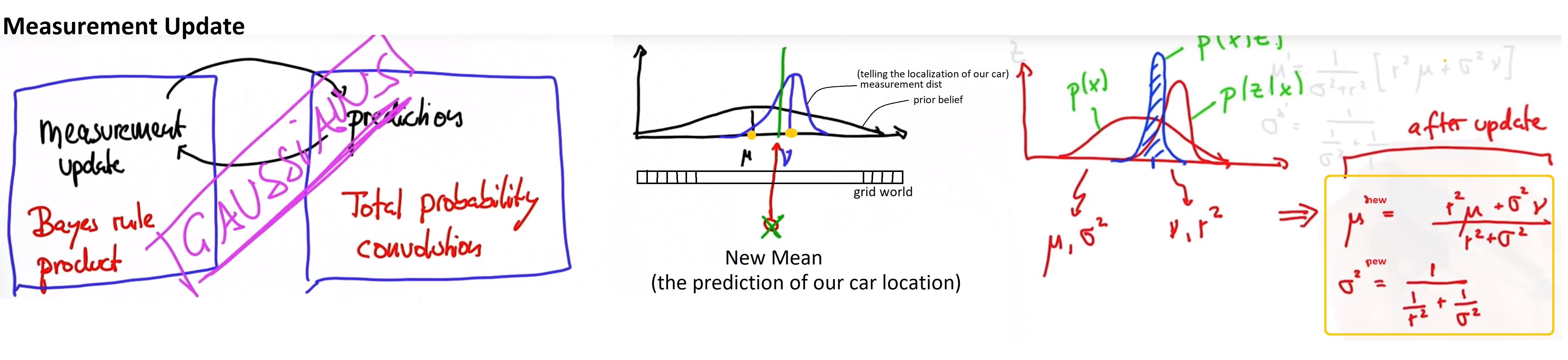 GitHub - mainkoon81/Study-08-Autonomous-Car-Prep-01: Self